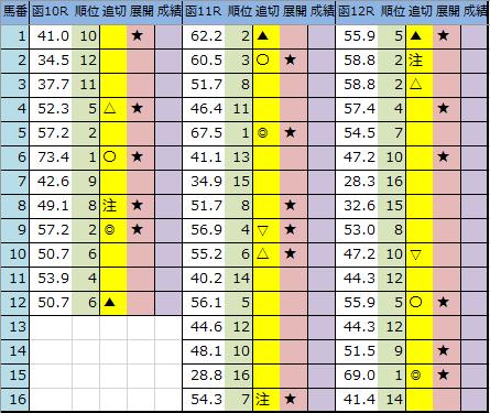 f:id:onix-oniku:20200718202512p:plain