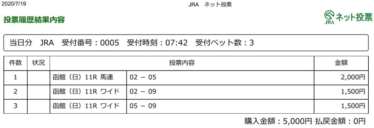 f:id:onix-oniku:20200719074400p:plain