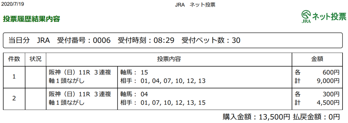 f:id:onix-oniku:20200719083032p:plain