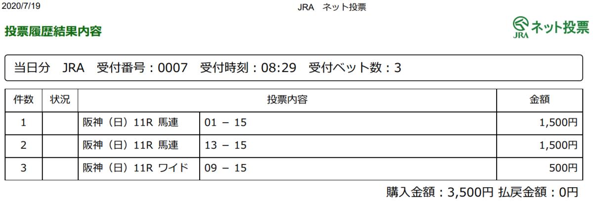 f:id:onix-oniku:20200719083129p:plain