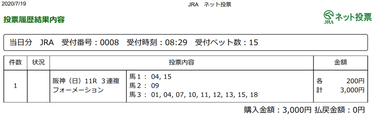 f:id:onix-oniku:20200719083212p:plain