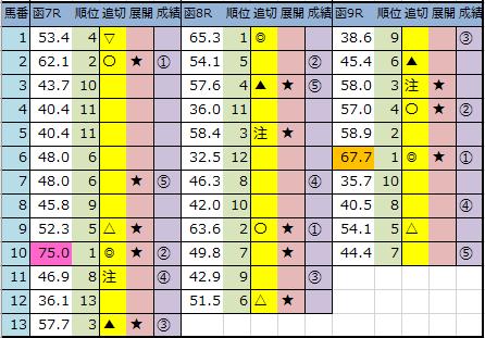 f:id:onix-oniku:20200719143407p:plain