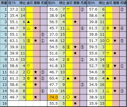 f:id:onix-oniku:20200719144349p:plain