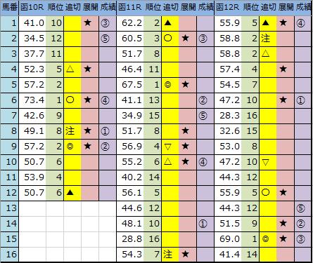 f:id:onix-oniku:20200719161542p:plain