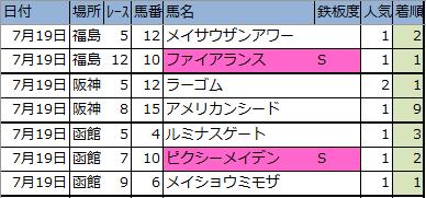 f:id:onix-oniku:20200719165838p:plain