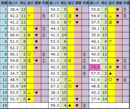 f:id:onix-oniku:20200719165945p:plain
