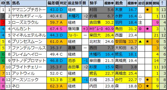 f:id:onix-oniku:20200724144055p:plain