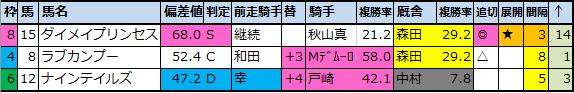 f:id:onix-oniku:20200724145709p:plain