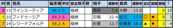 f:id:onix-oniku:20200724145911p:plain