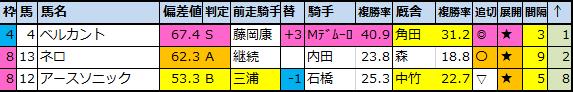 f:id:onix-oniku:20200724150056p:plain