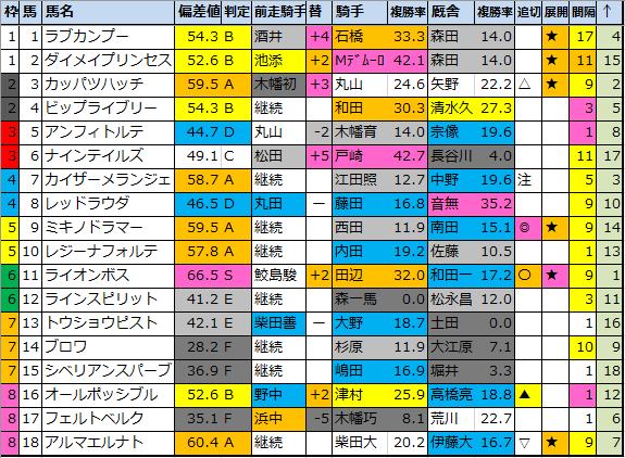 f:id:onix-oniku:20200724150626p:plain