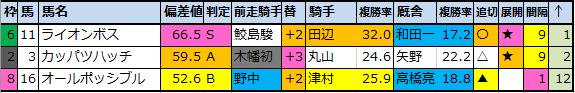 f:id:onix-oniku:20200724150712p:plain