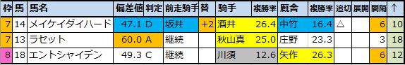 f:id:onix-oniku:20200724154718p:plain