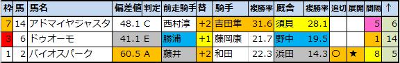f:id:onix-oniku:20200724161535p:plain