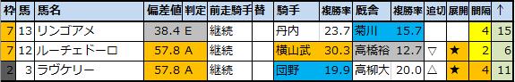 f:id:onix-oniku:20200724163003p:plain