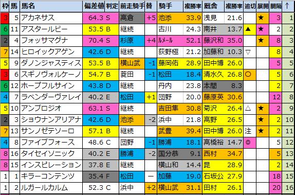f:id:onix-oniku:20200724200057p:plain