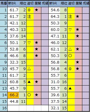 f:id:onix-oniku:20200724203642p:plain