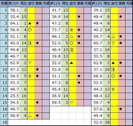 f:id:onix-oniku:20200724203719p:plain