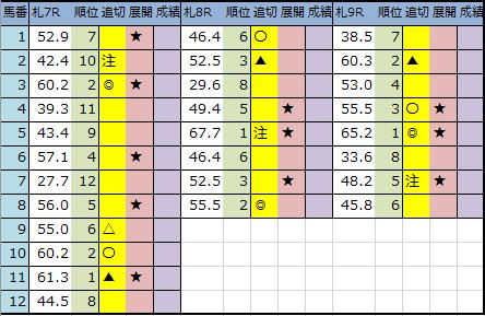 f:id:onix-oniku:20200724203755p:plain