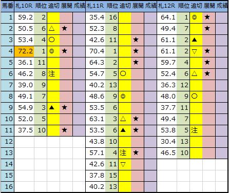 f:id:onix-oniku:20200724203825p:plain