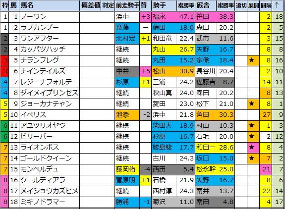 f:id:onix-oniku:20200724204822p:plain