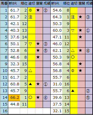 f:id:onix-oniku:20200725165011p:plain