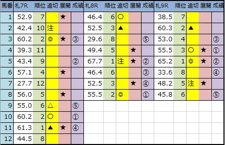 f:id:onix-oniku:20200725165333p:plain