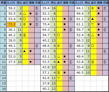 f:id:onix-oniku:20200725165412p:plain