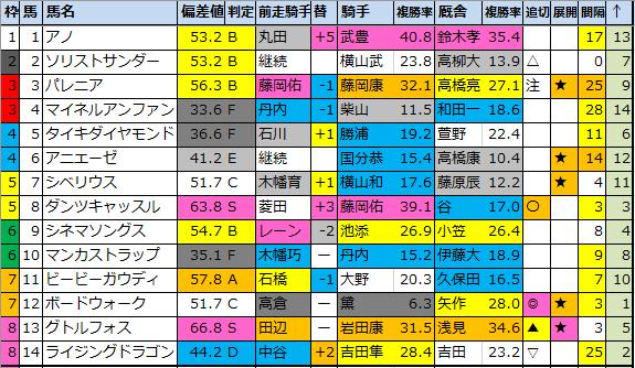 f:id:onix-oniku:20200725175839p:plain
