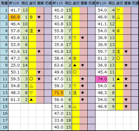 f:id:onix-oniku:20200725192455p:plain