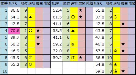 f:id:onix-oniku:20200725192549p:plain