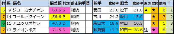 f:id:onix-oniku:20200726075550p:plain