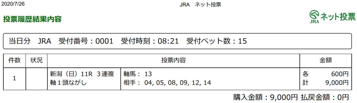 f:id:onix-oniku:20200726082218p:plain
