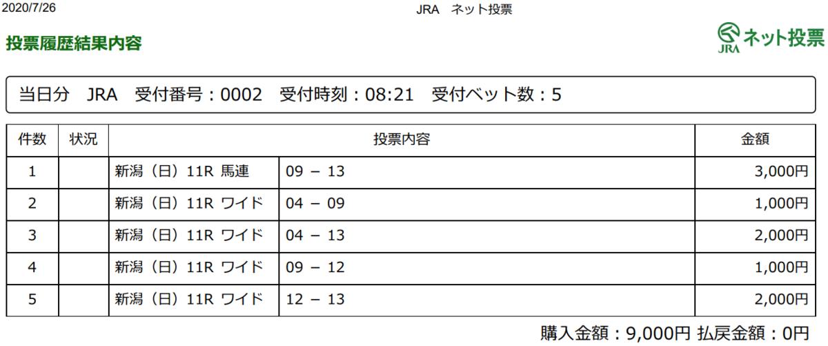 f:id:onix-oniku:20200726082420p:plain