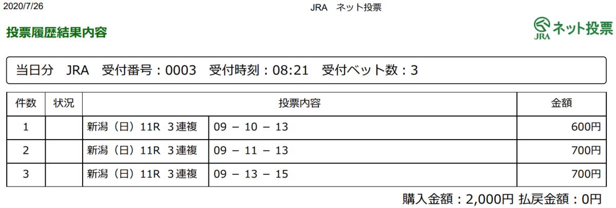 f:id:onix-oniku:20200726082501p:plain