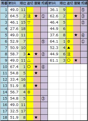 f:id:onix-oniku:20200726164649p:plain