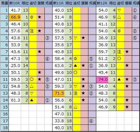 f:id:onix-oniku:20200726164816p:plain