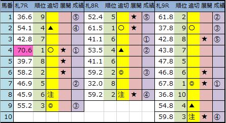 f:id:onix-oniku:20200726164907p:plain