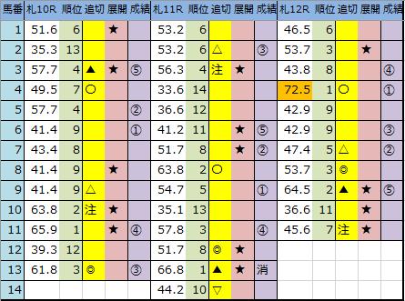 f:id:onix-oniku:20200726164937p:plain