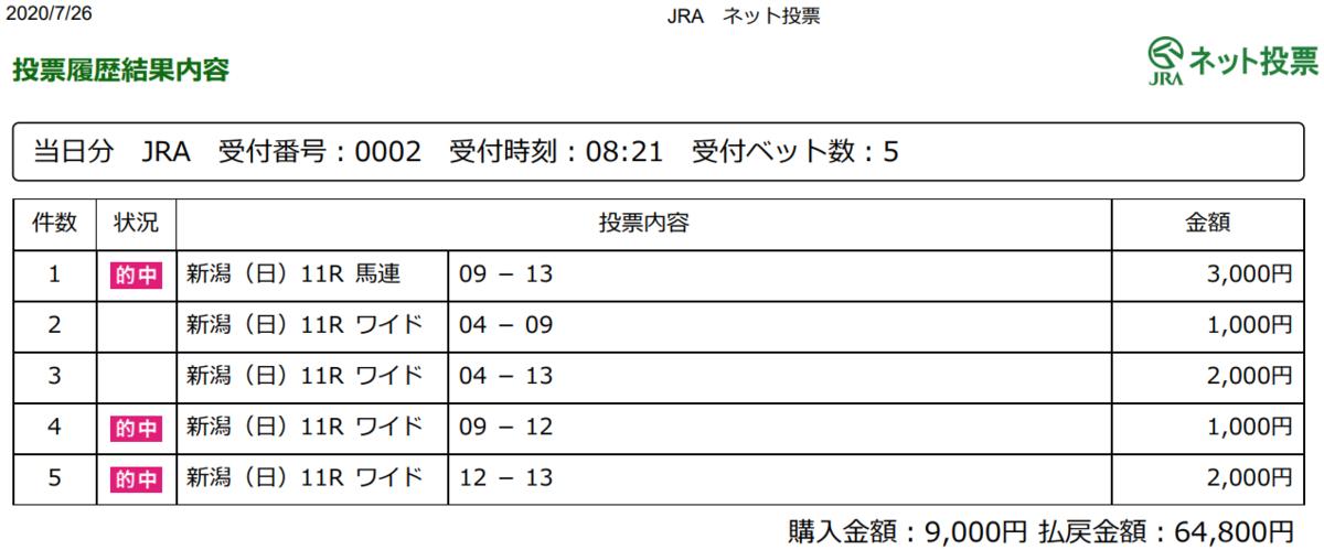 f:id:onix-oniku:20200726173658p:plain