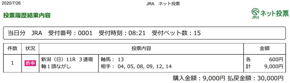 f:id:onix-oniku:20200726173726p:plain