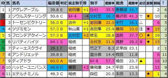 f:id:onix-oniku:20200730162723p:plain
