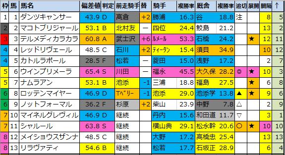 f:id:onix-oniku:20200730162821p:plain