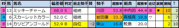 f:id:onix-oniku:20200730163709p:plain