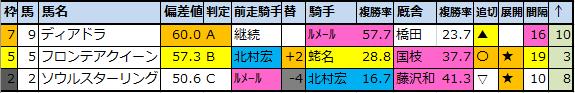f:id:onix-oniku:20200730163757p:plain
