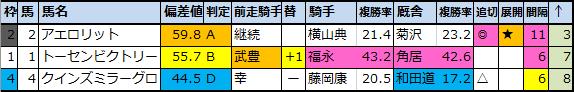 f:id:onix-oniku:20200730163824p:plain