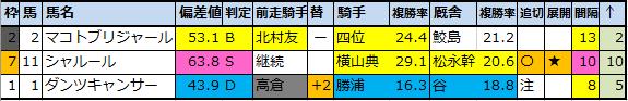 f:id:onix-oniku:20200730163934p:plain