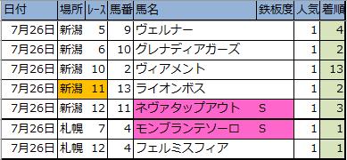 f:id:onix-oniku:20200730184743p:plain