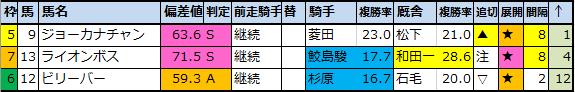 f:id:onix-oniku:20200730192333p:plain