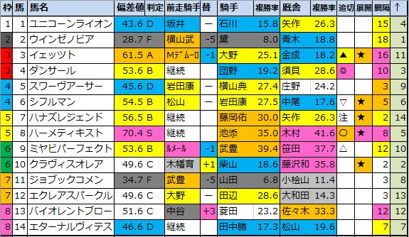f:id:onix-oniku:20200731173521p:plain